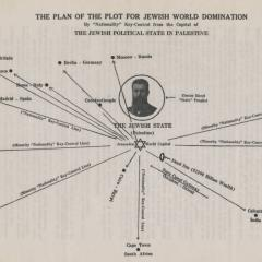 Flier for Plan of the Plot for Jewish World Domination